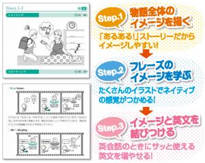 20160304_imagelink_step